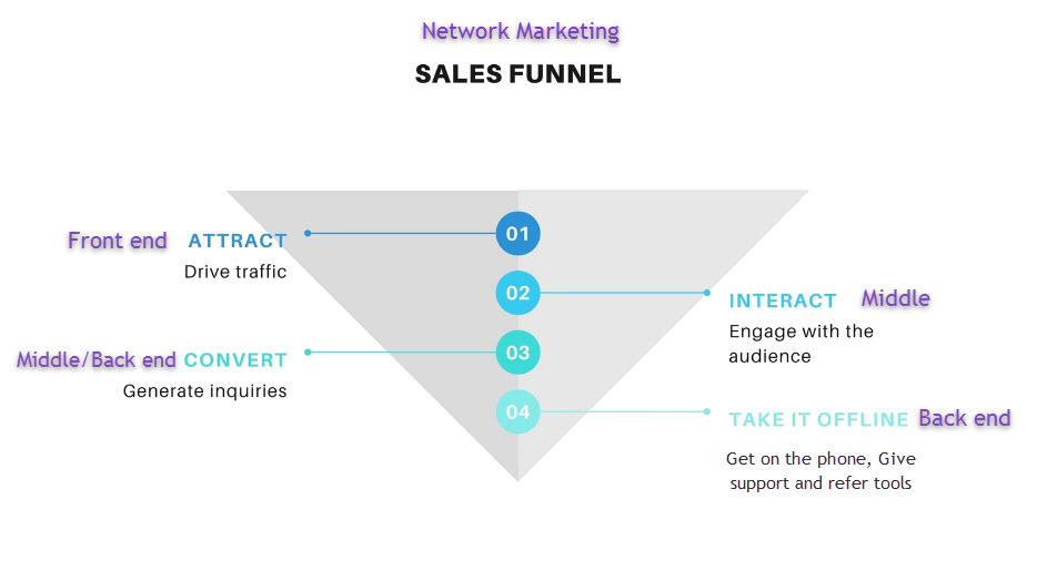 This image has an empty alt attribute; its file name is E.M.-Middle-Funnel.jpg
