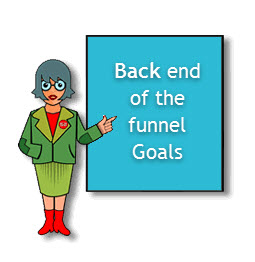 This image has an empty alt attribute; its file name is Backend-of-the-funnel-goals.jpg